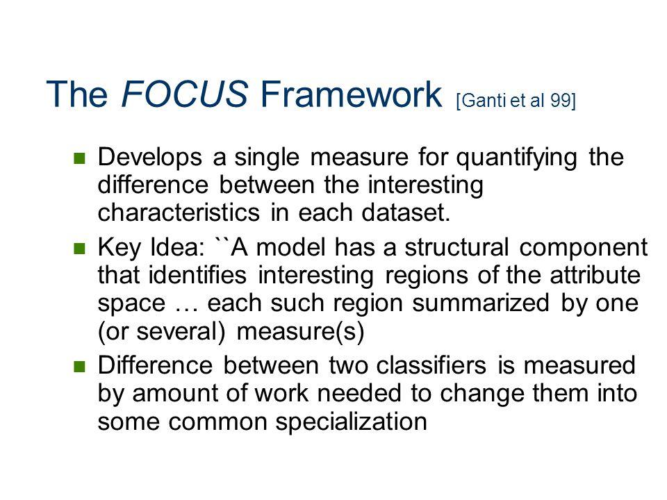 The FOCUS Framework [Ganti et al 99]
